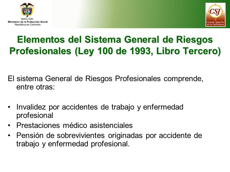Elementos del Sistema General de Riesgos Profesionales (Ley 100 de 1993, Libro Tercero)