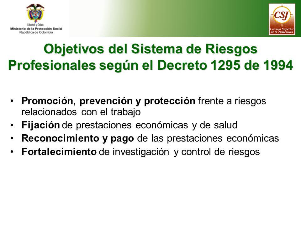 Objetivos del Sistema de Riesgos Profesionales según el Decreto 1295 de 1994