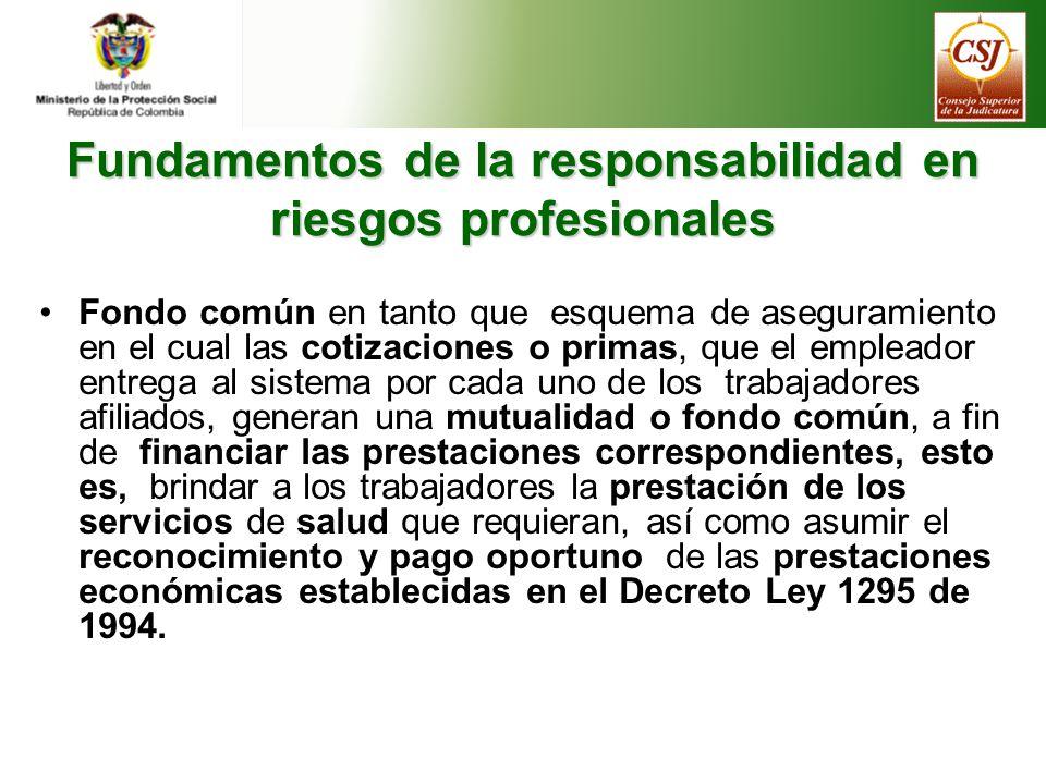 Fundamentos de la responsabilidad en riesgos profesionales