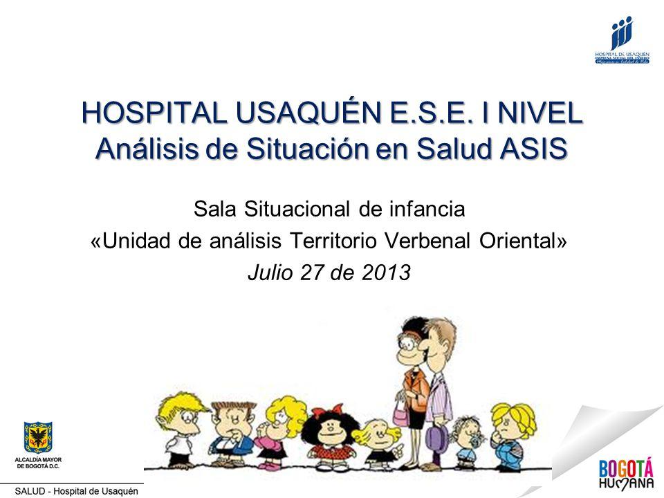 HOSPITAL USAQUÉN E.S.E. I NIVEL Análisis de Situación en Salud ASIS