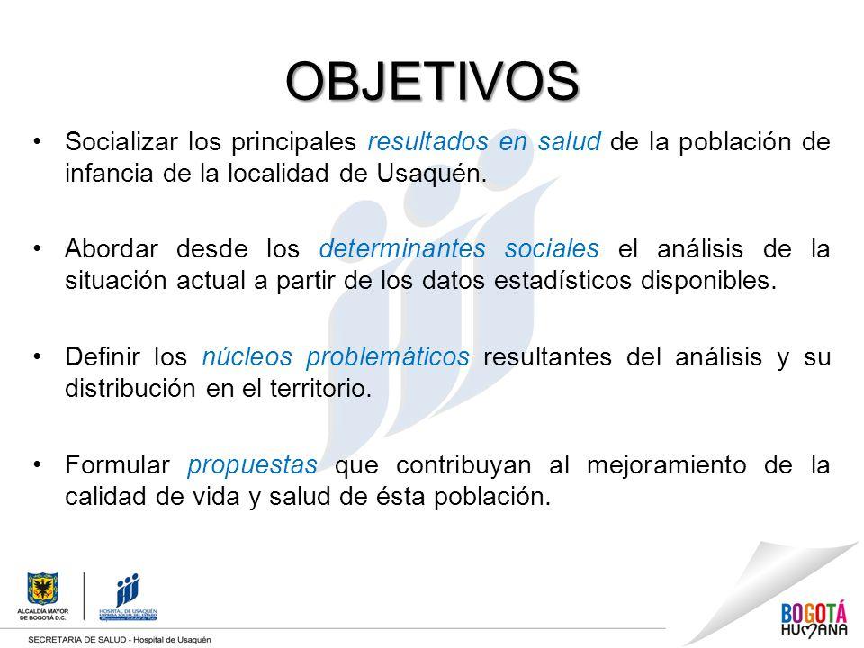 OBJETIVOS Socializar los principales resultados en salud de la población de infancia de la localidad de Usaquén.