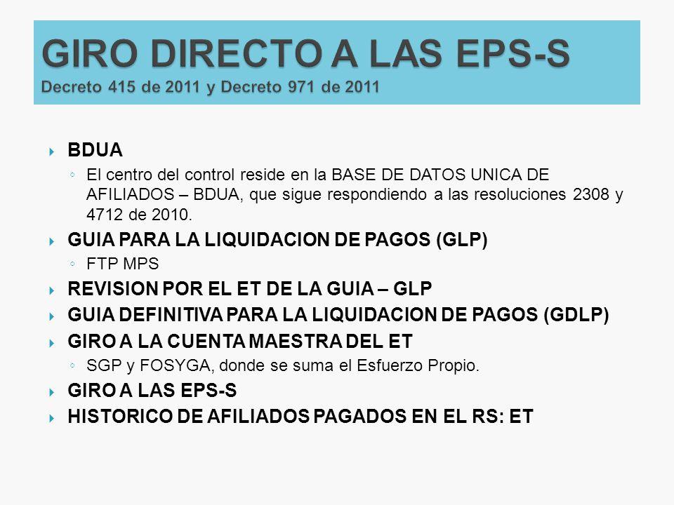 GIRO DIRECTO A LAS EPS-S Decreto 415 de 2011 y Decreto 971 de 2011