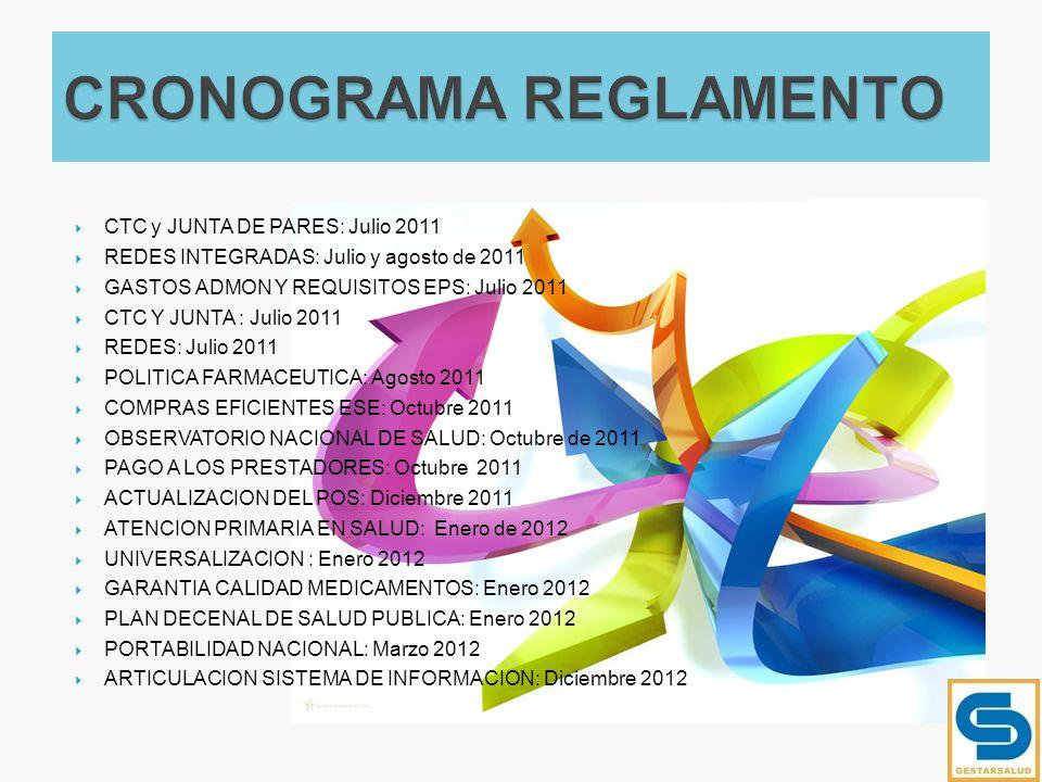 CRONOGRAMA REGLAMENTO