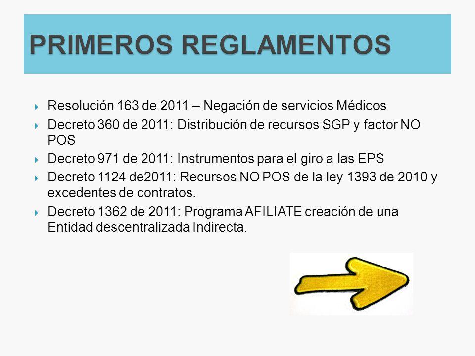 PRIMEROS REGLAMENTOS Resolución 163 de 2011 – Negación de servicios Médicos. Decreto 360 de 2011: Distribución de recursos SGP y factor NO POS.