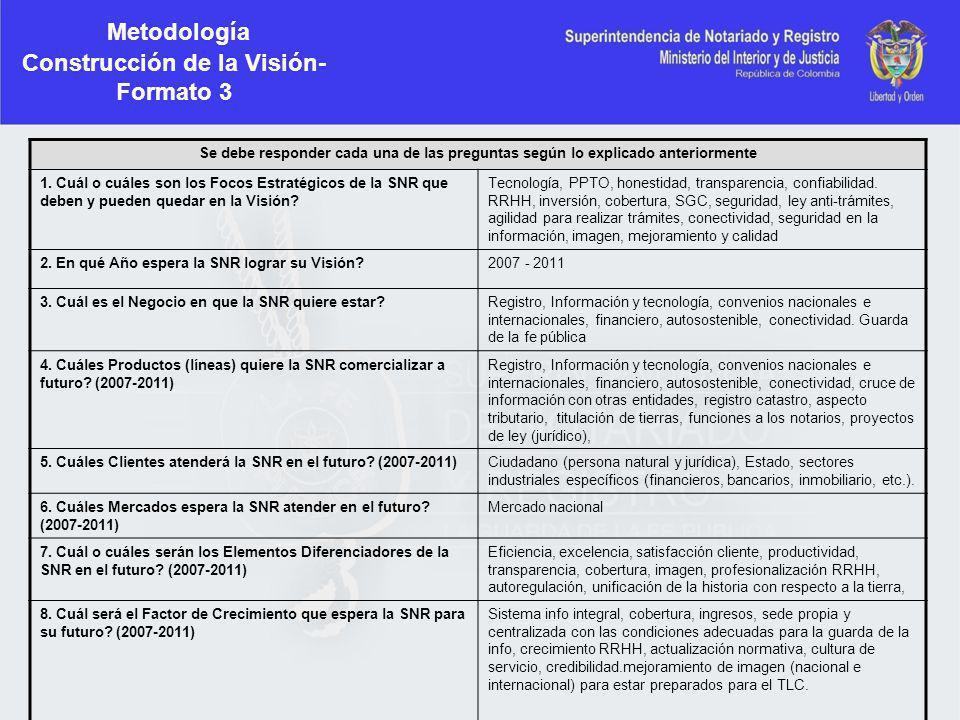 Metodología Construcción de la Visión- Formato 3