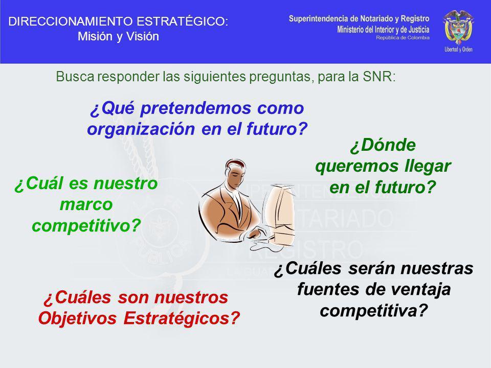 DIRECCIONAMIENTO ESTRATÉGICO: Misión y Visión