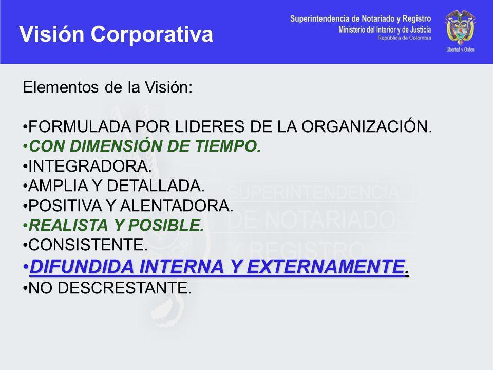 Visión Corporativa DIFUNDIDA INTERNA Y EXTERNAMENTE.