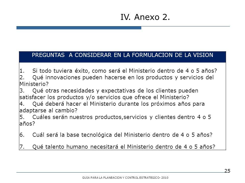 IV. Anexo 2. PREGUNTAS A CONSIDERAR EN LA FORMULACION DE LA VISION