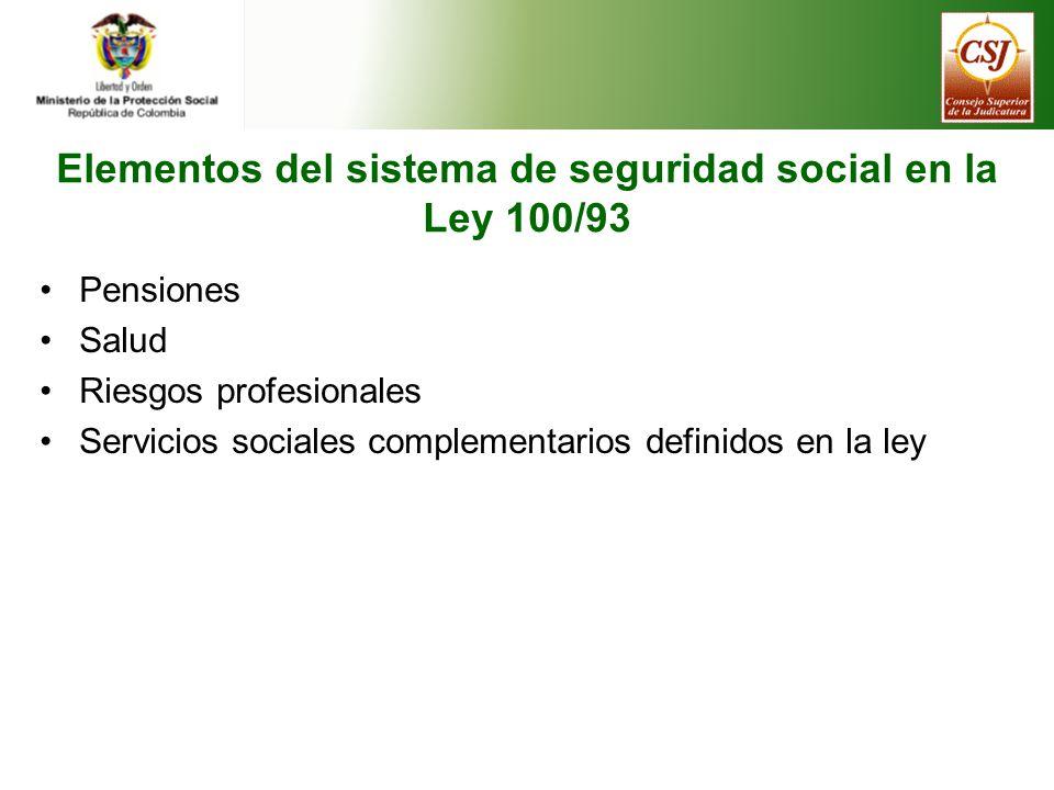 Elementos del sistema de seguridad social en la Ley 100/93