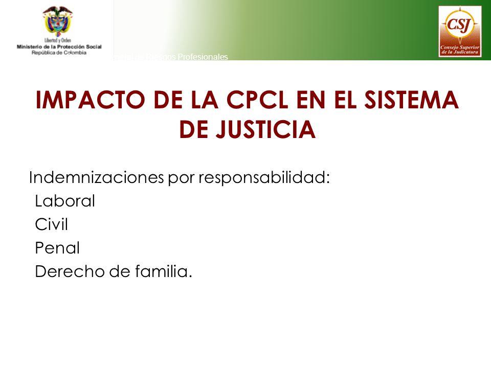 IMPACTO DE LA CPCL EN EL SISTEMA DE JUSTICIA