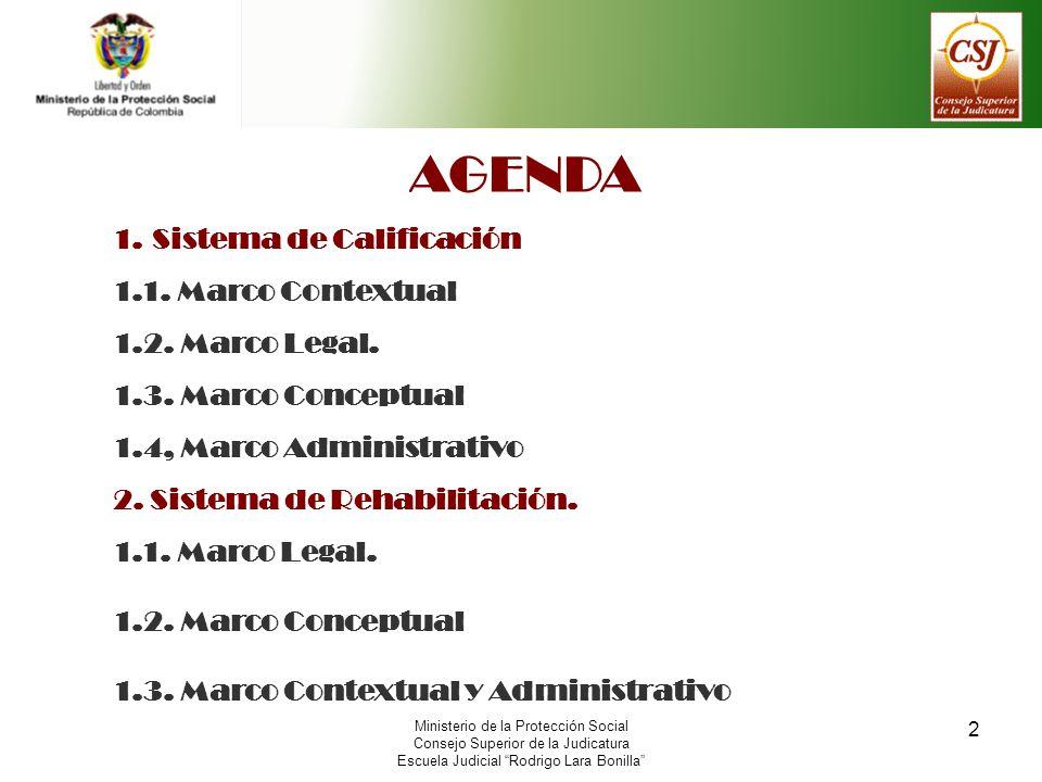 AGENDA Sistema de Calificación 1.1. Marco Contextual 1.2. Marco Legal.