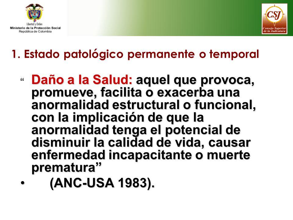 1. Estado patológico permanente o temporal