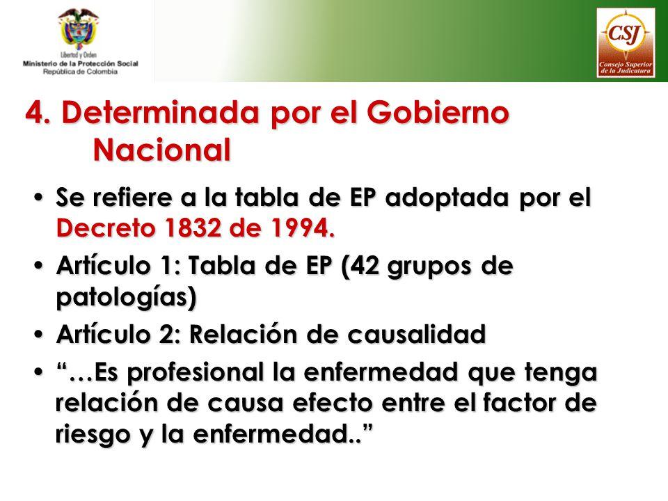 4. Determinada por el Gobierno Nacional
