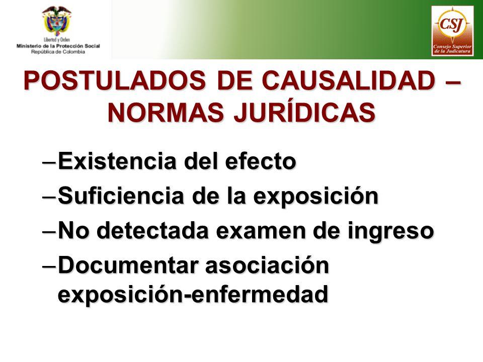 POSTULADOS DE CAUSALIDAD – NORMAS JURÍDICAS