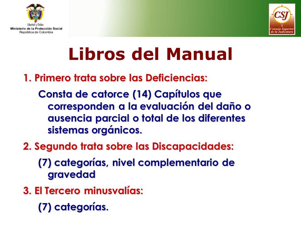 Libros del Manual 1. Primero trata sobre las Deficiencias:
