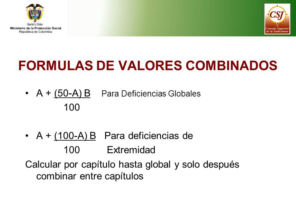 FORMULAS DE VALORES COMBINADOS