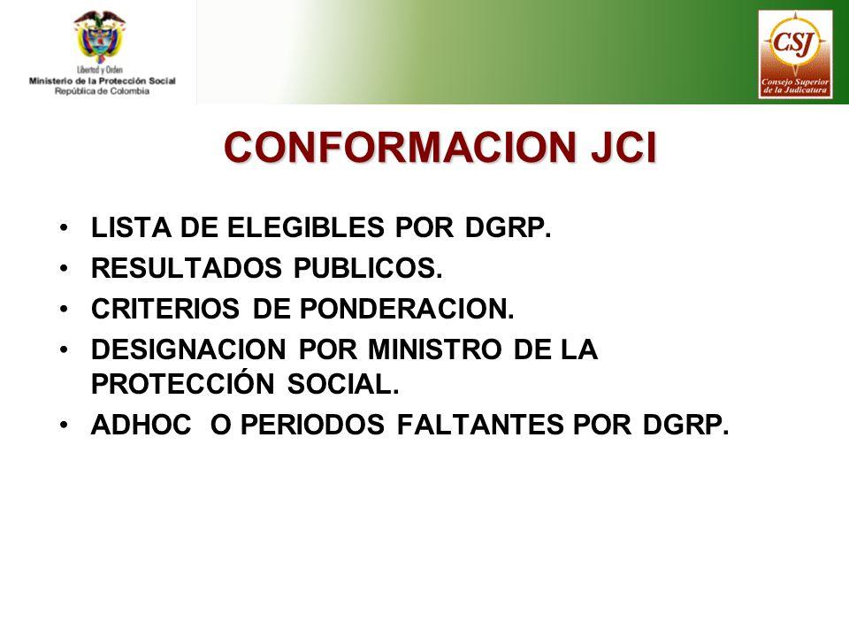 CONFORMACION JCI LISTA DE ELEGIBLES POR DGRP. RESULTADOS PUBLICOS.