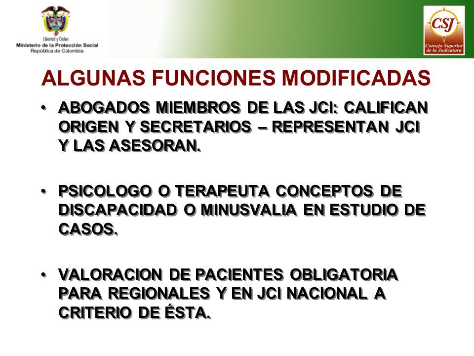 ALGUNAS FUNCIONES MODIFICADAS