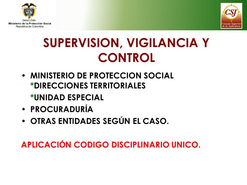 SUPERVISION, VIGILANCIA Y CONTROL