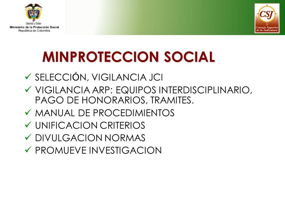 MINPROTECCION SOCIAL SELECCIÓN, VIGILANCIA JCI