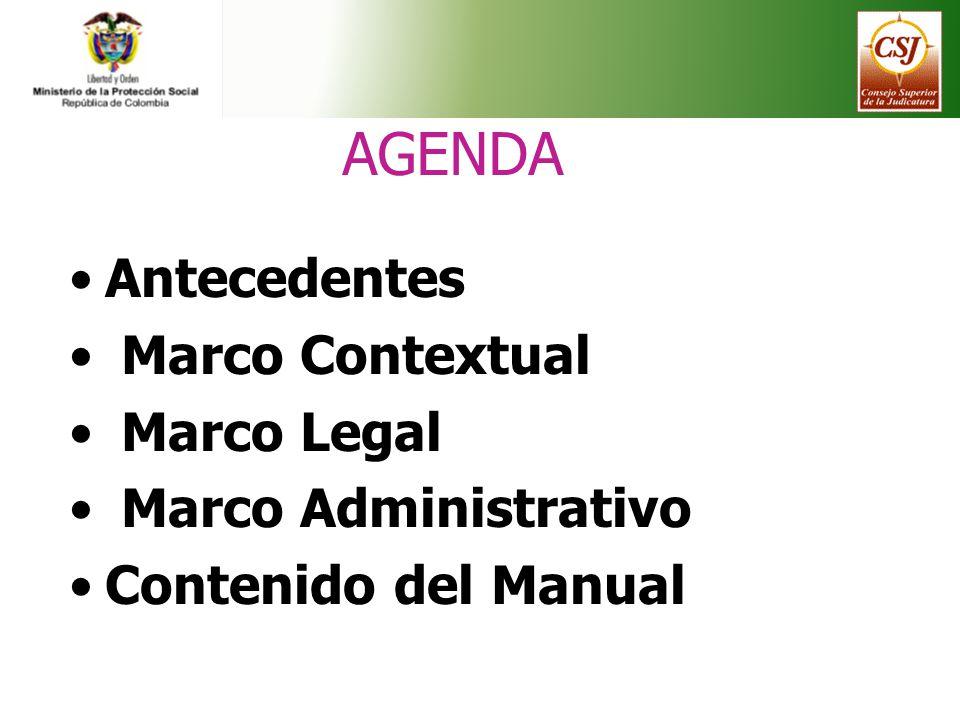 AGENDA Antecedentes Marco Contextual Marco Legal Marco Administrativo
