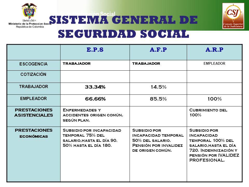SISTEMA GENERAL DE SEGURIDAD SOCIAL PRESTACIONES ASISTENCIALES