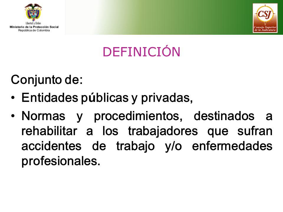 DEFINICIÓN Conjunto de: Entidades públicas y privadas,