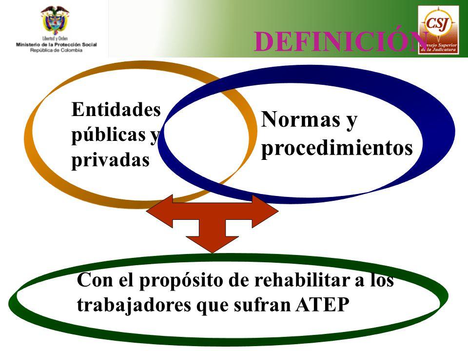 DEFINICIÓN Normas y procedimientos Entidades públicas y privadas
