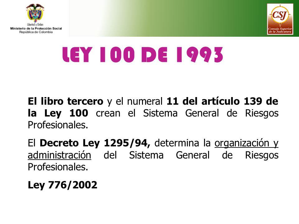 LEY 100 DE 1993 El libro tercero y el numeral 11 del artículo 139 de la Ley 100 crean el Sistema General de Riesgos Profesionales.