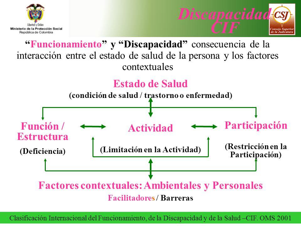 Discapacidad CIF Estado de Salud Participación Función / Estructura