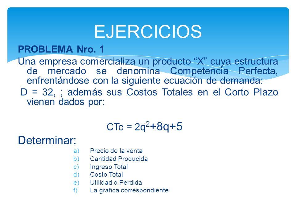 EJERCICIOS Determinar: PROBLEMA Nro. 1