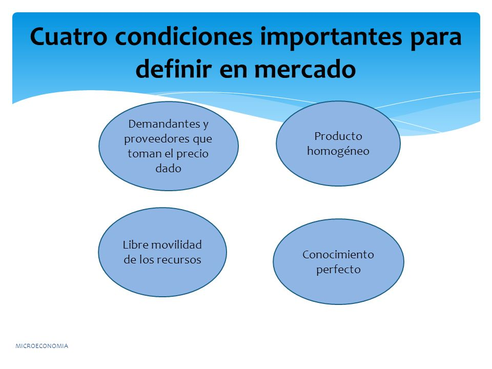 Cuatro condiciones importantes para definir en mercado