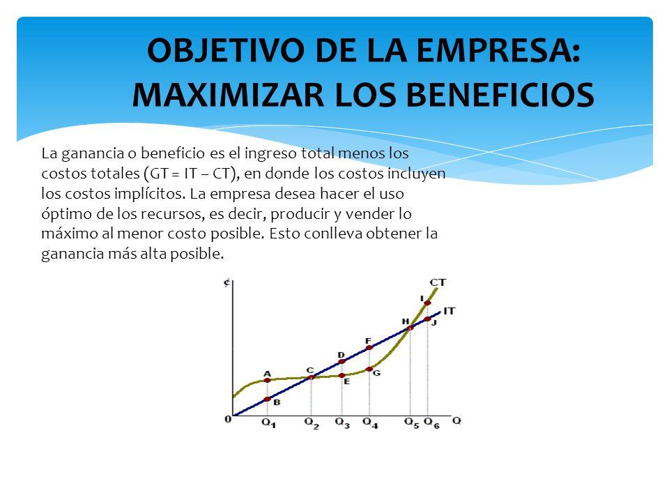 OBJETIVO DE LA EMPRESA: MAXIMIZAR LOS BENEFICIOS