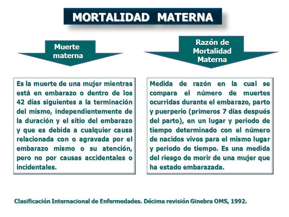 MORTALIDAD MATERNA Razón de Mortalidad Materna Muerte materna