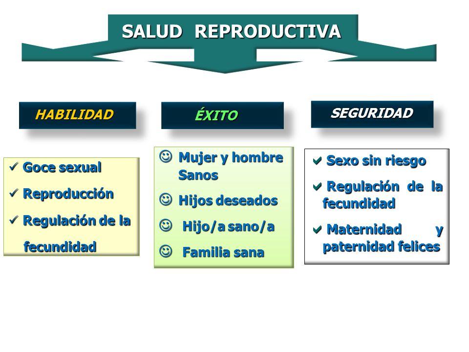SALUD REPRODUCTIVA HABILIDAD ÉXITO SEGURIDAD Mujer y hombre Sanos