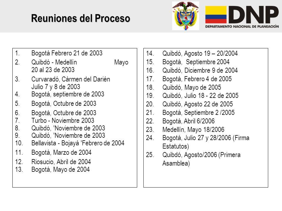 Reuniones del Proceso Bogotá Febrero 21 de 2003