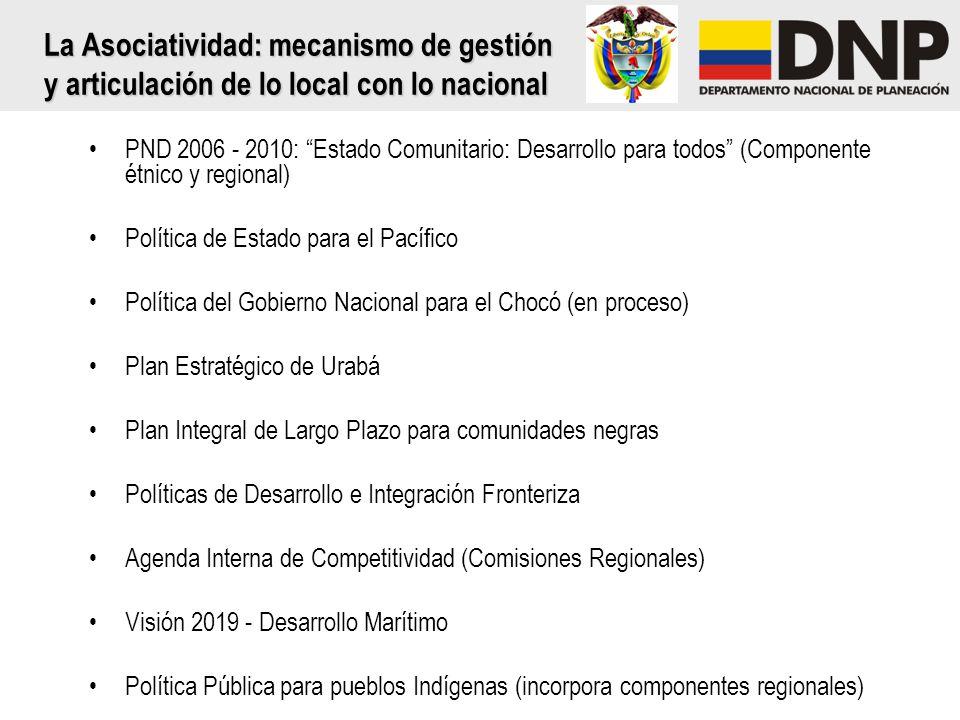 La Asociatividad: mecanismo de gestión y articulación de lo local con lo nacional