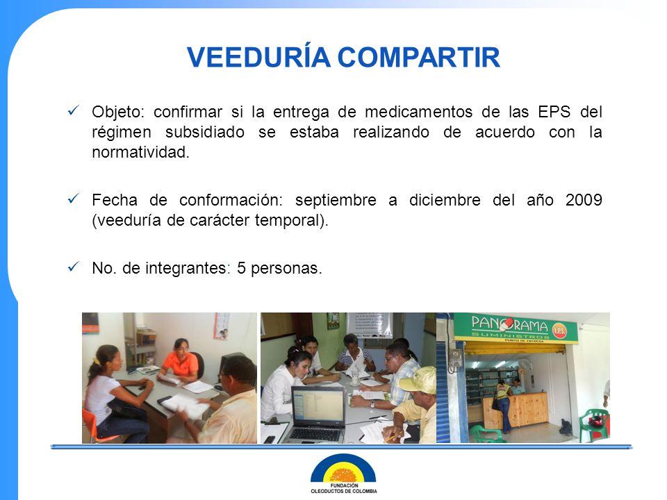 VEEDURÍA COMPARTIR