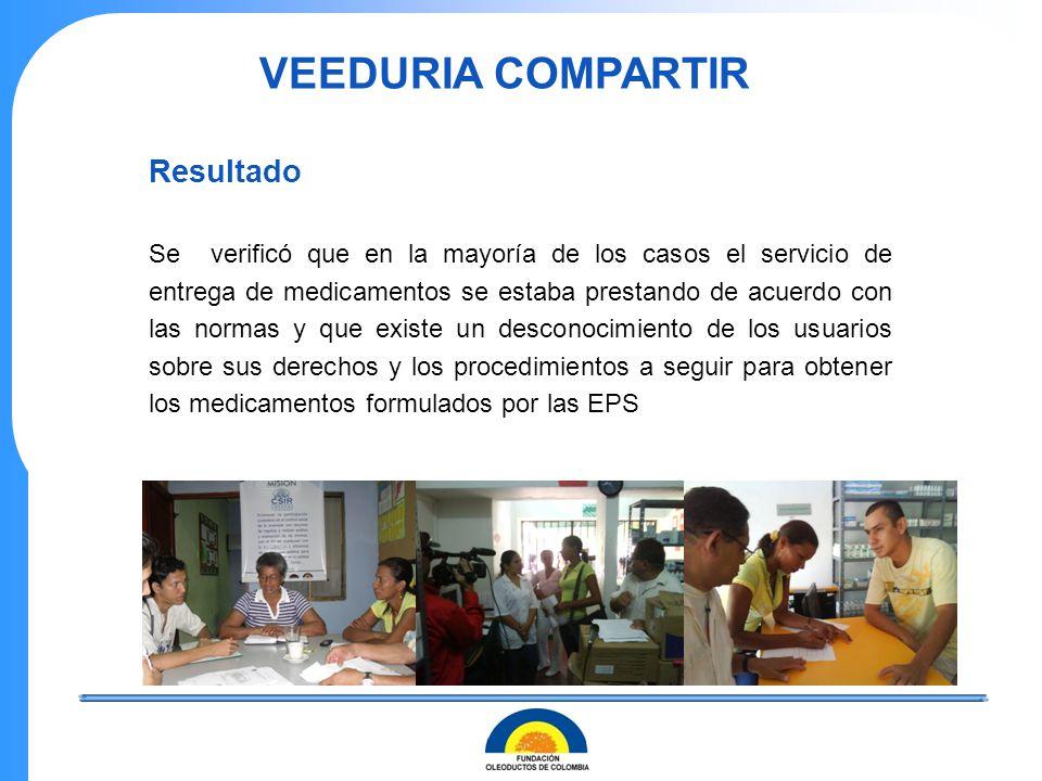 VEEDURIA COMPARTIR Resultado