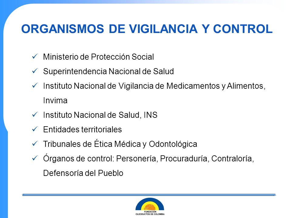ORGANISMOS DE VIGILANCIA Y CONTROL