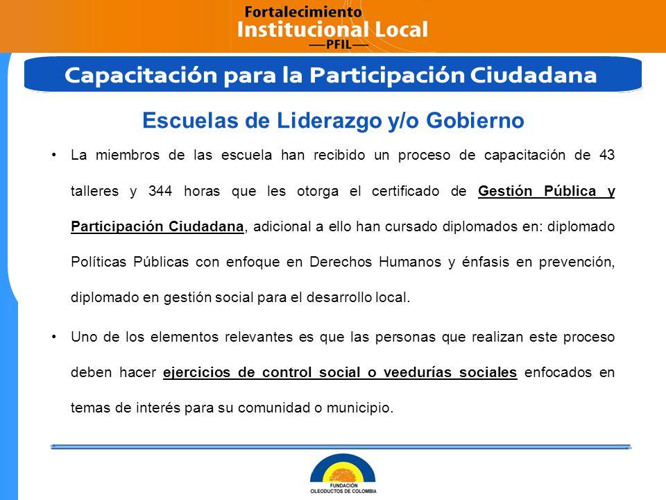 Capacitación para la Participación Ciudadana
