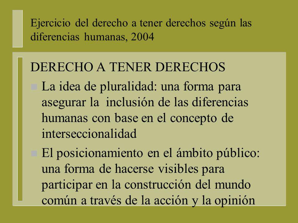 DERECHO A TENER DERECHOS