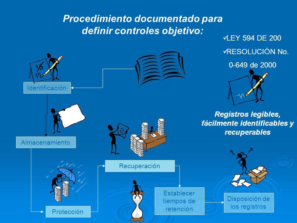 Procedimiento documentado para definir controles objetivo: