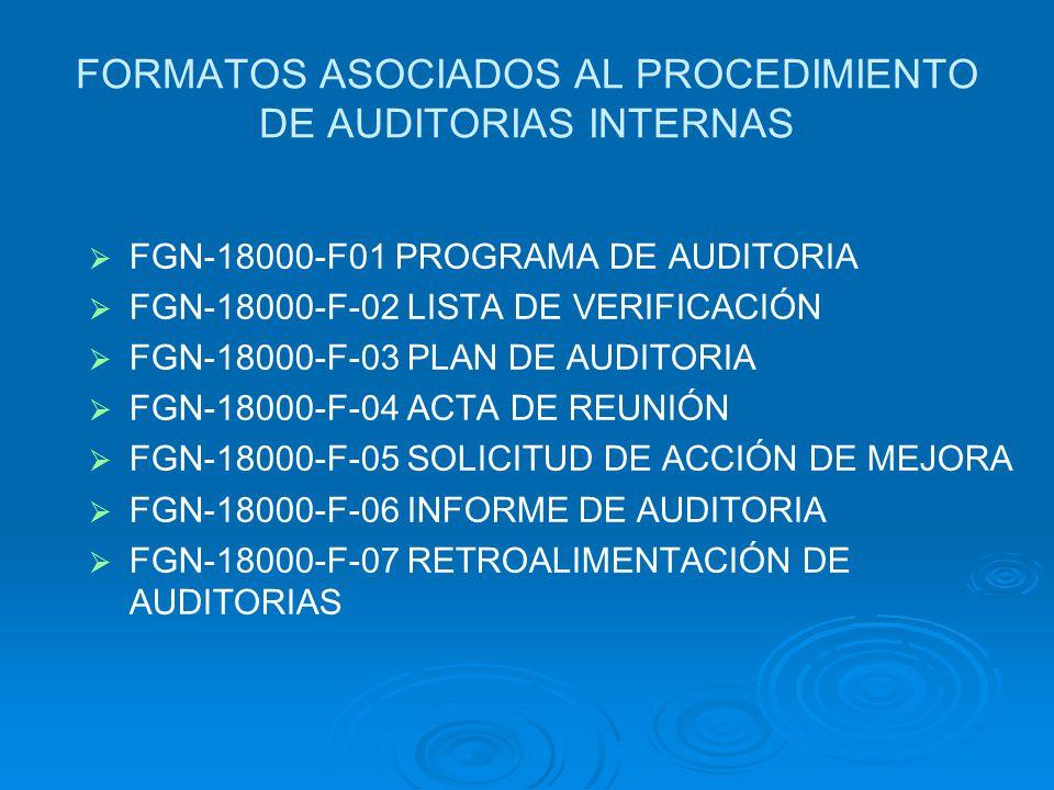 FORMATOS ASOCIADOS AL PROCEDIMIENTO DE AUDITORIAS INTERNAS