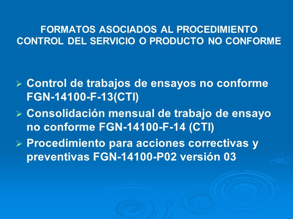 FORMATOS ASOCIADOS AL PROCEDIMIENTO CONTROL DEL SERVICIO O PRODUCTO NO CONFORME