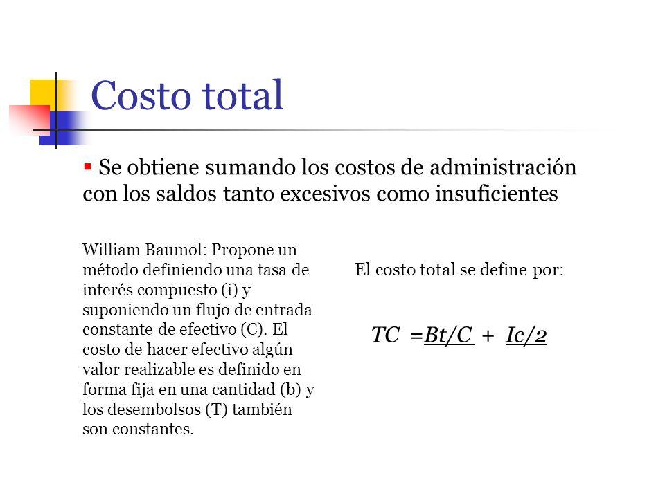 Costo total Se obtiene sumando los costos de administración con los saldos tanto excesivos como insuficientes.