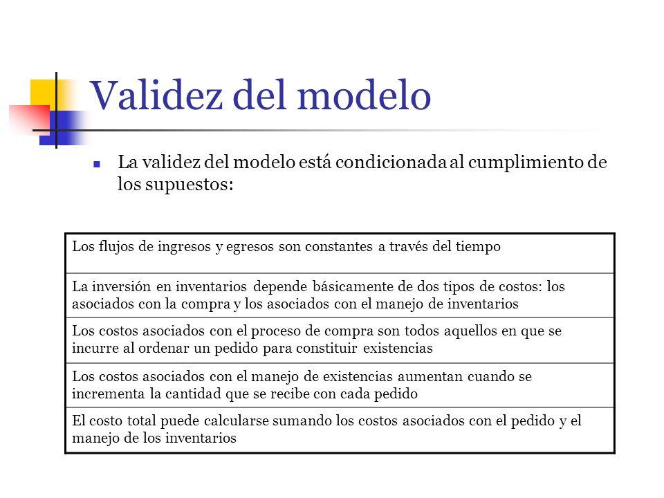 Validez del modelo La validez del modelo está condicionada al cumplimiento de los supuestos:
