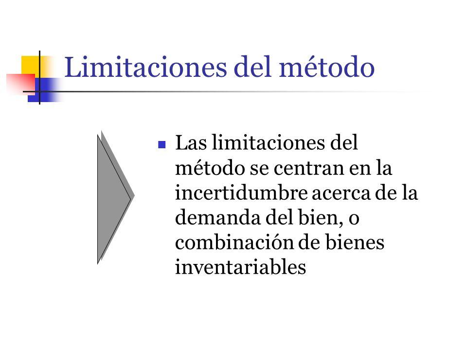 Limitaciones del método