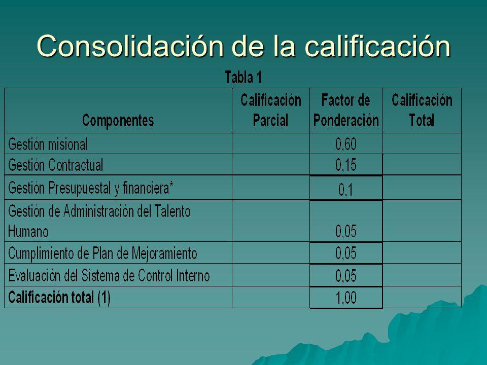 Consolidación de la calificación