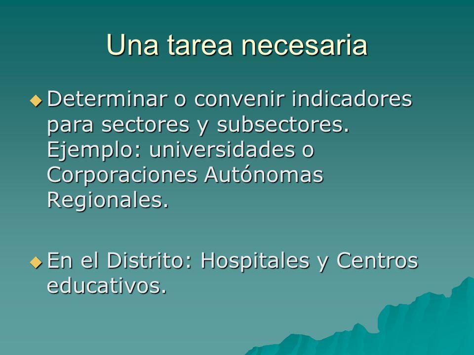 Una tarea necesaria Determinar o convenir indicadores para sectores y subsectores. Ejemplo: universidades o Corporaciones Autónomas Regionales.
